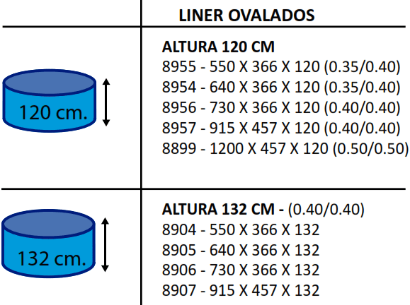 Liners Piscina Toi Ovalada